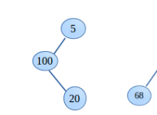 Binary tree