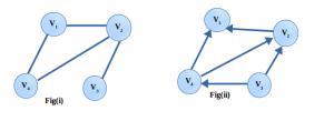 Path in a graph