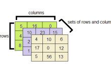 3D arrays